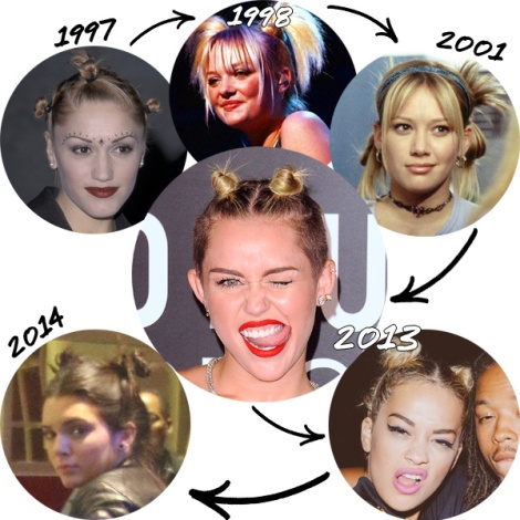 Throwback hairstyles that is trendy